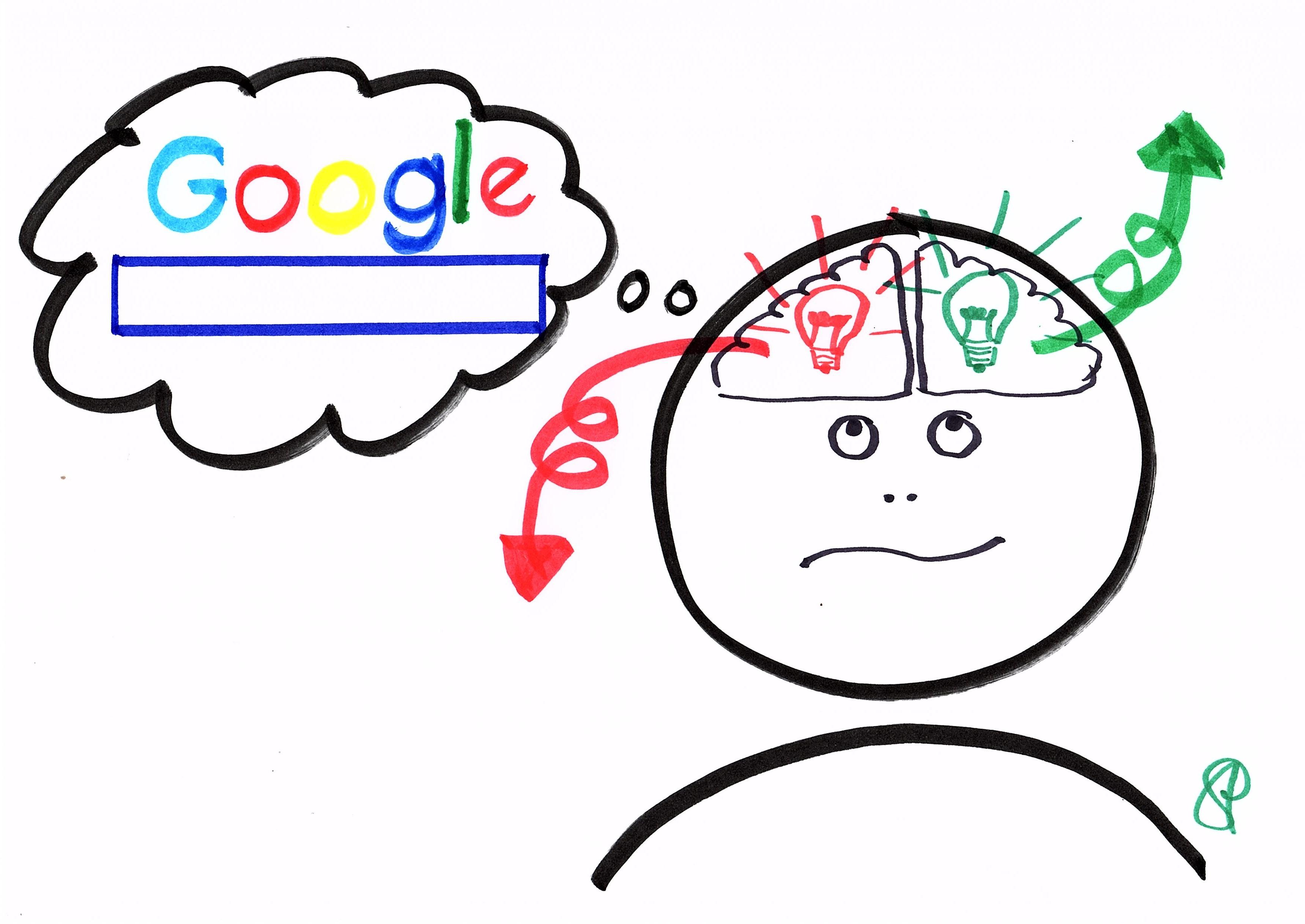 Google-brein